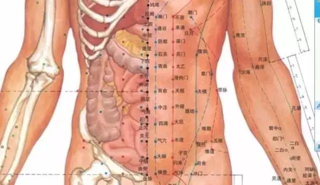 tummy points
